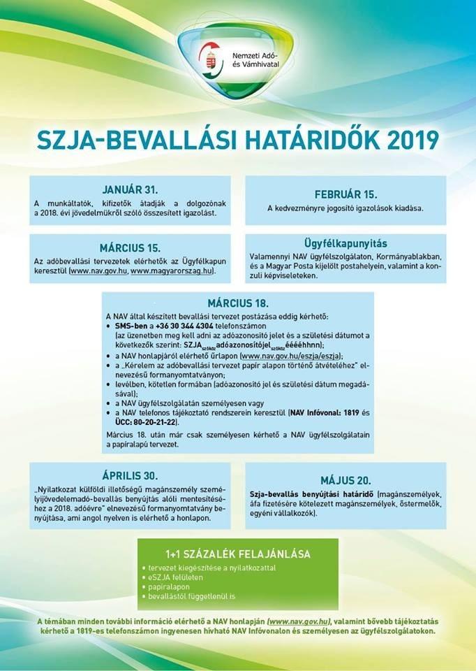 SZJA bevallási határidők 2019
